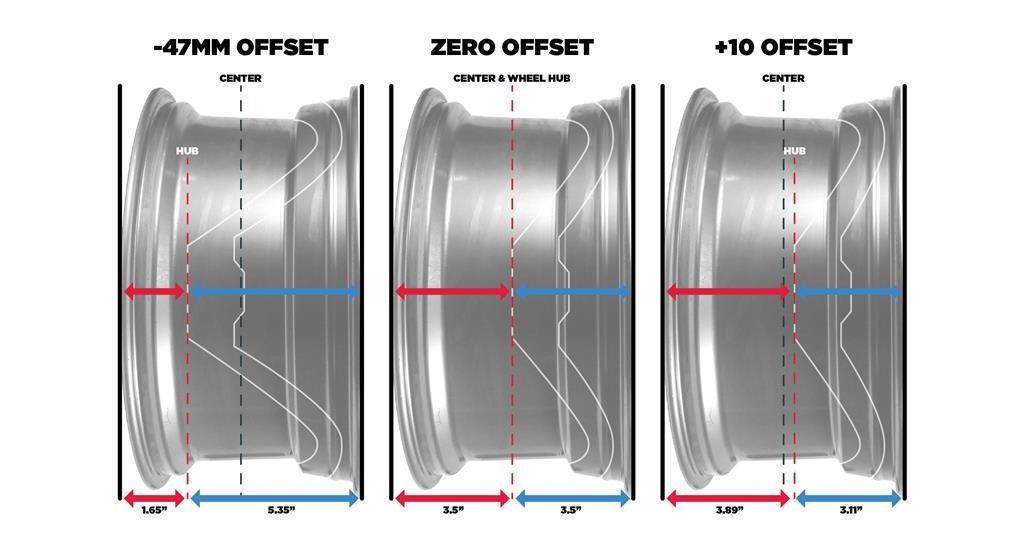 offsets roues en alliage